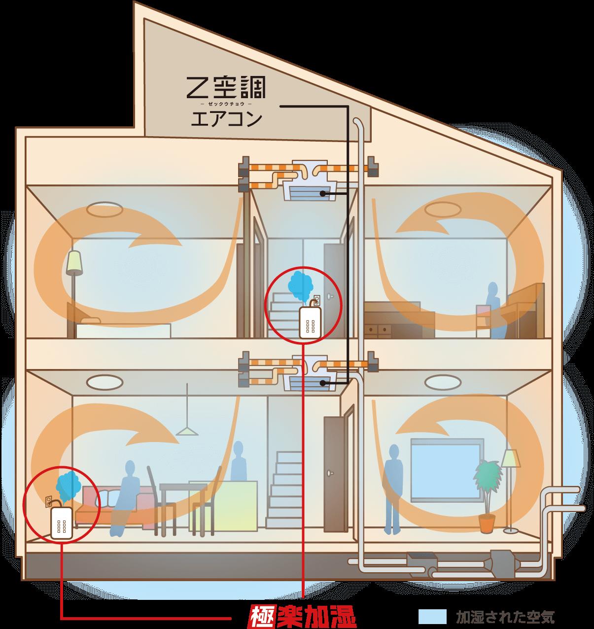 Z空調エアコン